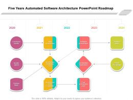 Five Years Automated Software Architecture Powerpoint Roadmap