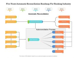 Five Years Automatic Reconciliation Roadmap For Banking Industry