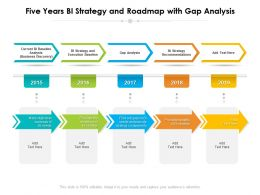 Five Years BI Strategy And Roadmap With Gap Analysis