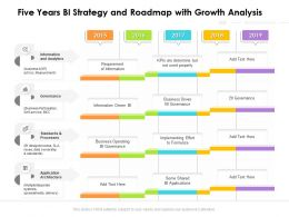 Five Years BI Strategy And Roadmap With Growth Analysis