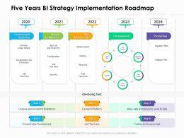 Five Years BI Strategy Implementation Roadmap