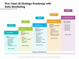 Five Years BI Strategy Roadmap With Data Monitoring