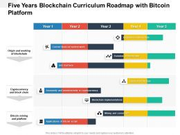 Five Years Blockchain Curriculum Roadmap With Bitcoin Platform