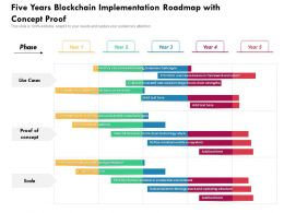 Five Years Blockchain Implementation Roadmap With Concept Proof
