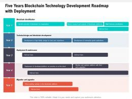 Five Years Blockchain Technology Development Roadmap With Deployment