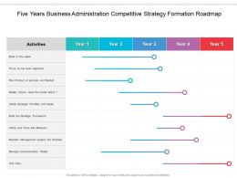 Five Years Business Administration Competitive Strategy Formation Roadmap