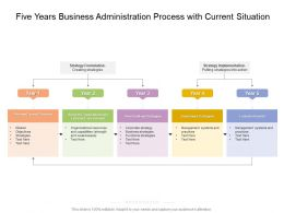Five Years Business Administration Process With Current Situation