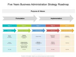 Five Years Business Administration Strategy Roadmap