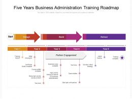 Five Years Business Administration Training Roadmap