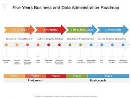 Five Years Business And Data Administration Roadmap