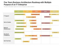 Five Years Business Architecture Roadmap With Multiple Purpose Of An IT Enterprise