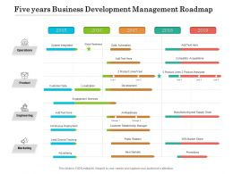 Five Years Business Development Management Roadmap