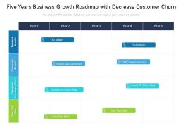 Five Years Business Growth Roadmap With Decrease Customer Churn