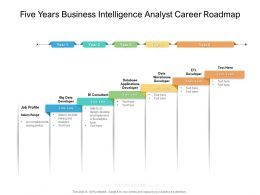 Five Years Business Intelligence Analyst Career Roadmap
