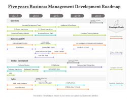 Five Years Business Management Development Roadmap