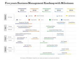 Five Years Business Management Roadmap With Milestones