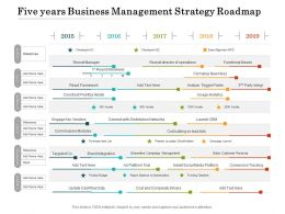 Five Years Business Management Strategy Roadmap