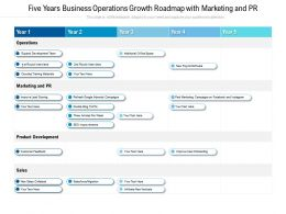 Five Years Business Operations Growth Roadmap With Marketing And PR