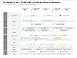 Five Years Business Plan Roadmap With Operations And Functions