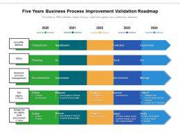 Five Years Business Process Improvement Validation Roadmap