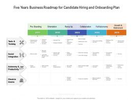 Five Years Business Roadmap For Candidate Hiring And Onboarding Plan