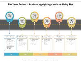Five Years Business Roadmap Highlighting Candidate Hiring Plan