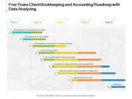 Five Years Client Bookkeeping And Accounting Roadmap With Data Analyzing