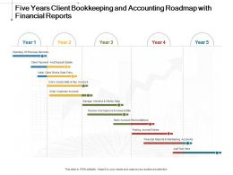 Five Years Client Bookkeeping And Accounting Roadmap With Financial Reports