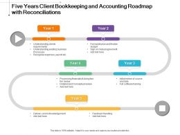 Five Years Client Bookkeeping And Accounting Roadmap With Reconciliations