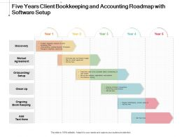 Five Years Client Bookkeeping And Accounting Roadmap With Software Setup