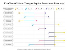 Five Years Climate Change Adaption Assessment Roadmap