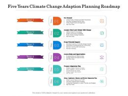 Five Years Climate Change Adaption Planning Roadmap