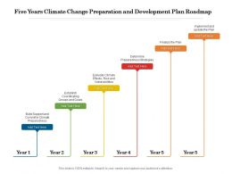 Five Years Climate Change Preparation And Development Plan Roadmap