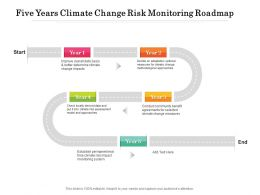 Five Years Climate Change Risk Monitoring Roadmap
