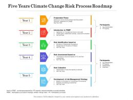 Five Years Climate Change Risk Process Roadmap