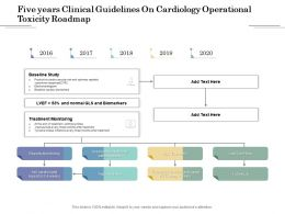 Five Years Clinical Guidelines On Cardiology Operational Toxicity Roadmap