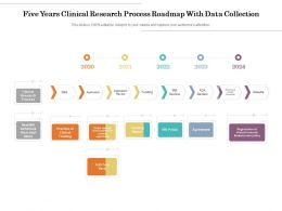 Five Years Clinical Research Process Roadmap With Data Collection