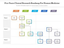 Five Years Clinical Research Roadmap For Human Medicine