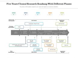 Five Years Clinical Research Roadmap With Different Phases