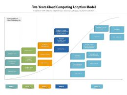 Five Years Cloud Computing Adoption Model
