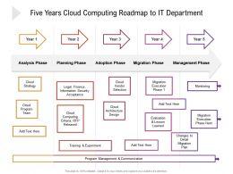 Five Years Cloud Computing Roadmap To IT Department