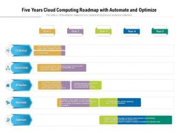 Five Years Cloud Computing Roadmap With Automate And Optimize