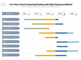 Five Years Cloud Computing Roadmap With Right Deployment Model