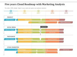 Five Years Cloud Roadmap With Marketing Analysis