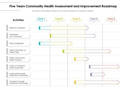 Five Years Community Health Assessment And Improvement Roadmap