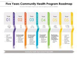 Five Years Community Health Program Roadmap