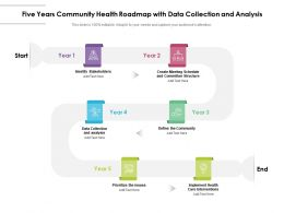 Five Years Community Health Roadmap With Data Collection And Analysis