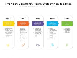 Five Years Community Health Strategy Plan Roadmap