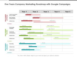 Five Years Company Marketing Roadmap With Google Campaigns