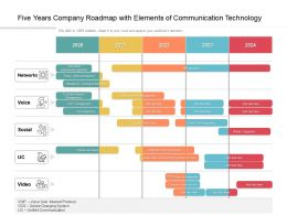 Five Years Company Roadmap With Elements Of Communication Technology
